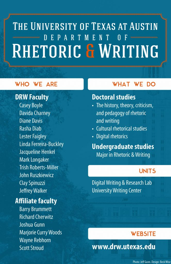 Advertisement for University of Texas Department of Rhetoric & Writing. List of faculty, doctoral programs, academic units, and website